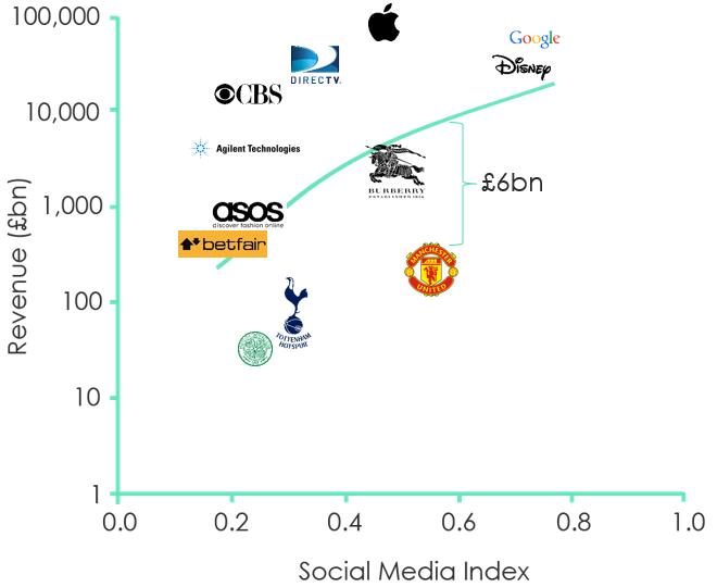 money_graph1